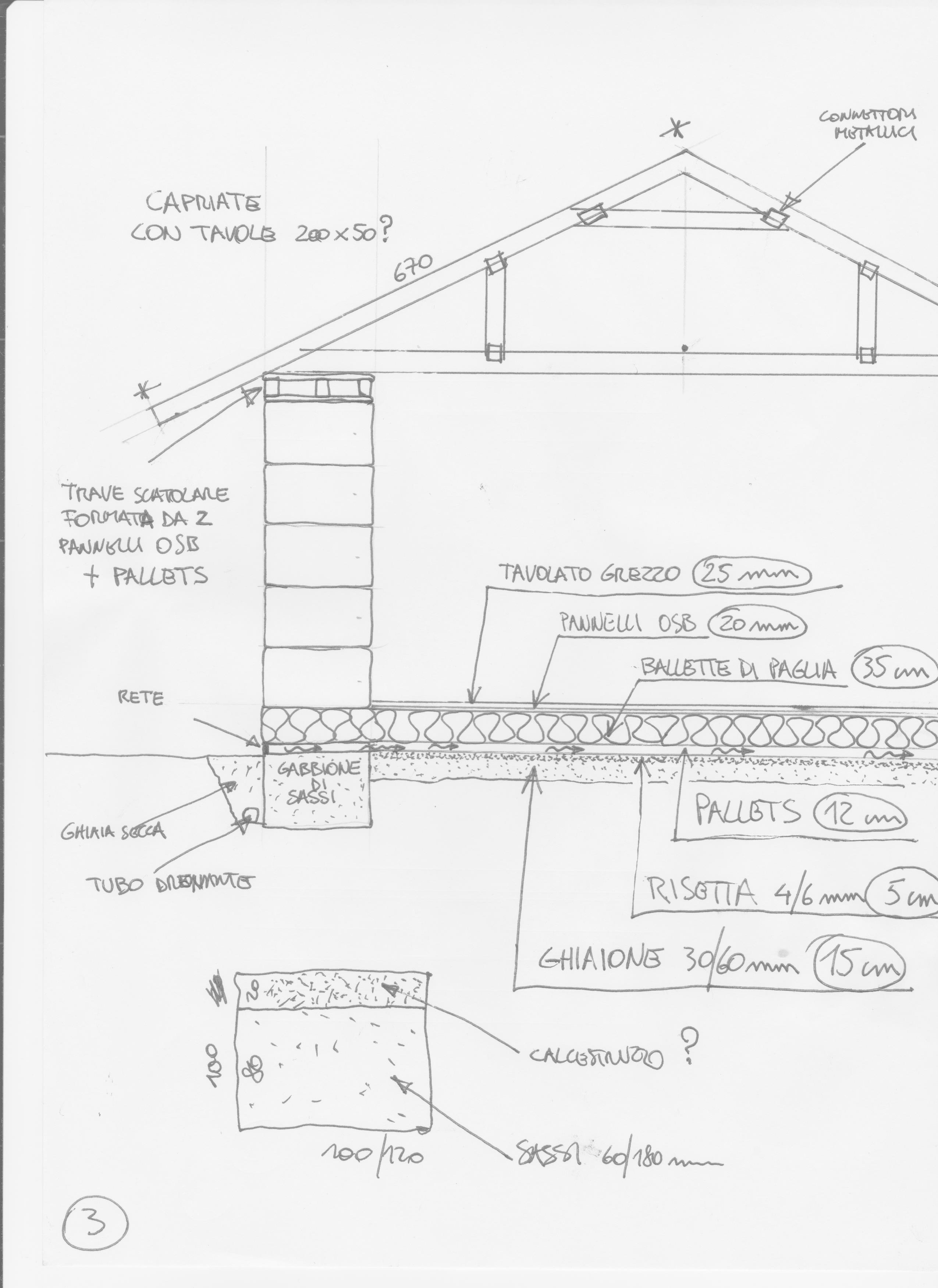 Costruiamo insieme la casa cantiere della corte del vento for Casa del cantiere
